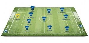 11 type FIFA 2013