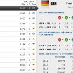 classement fifa octobre 2014