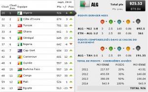 classement fifa septembre 2014