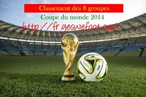 classement groupe cdm 2014