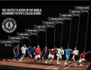 Footballeur rapide