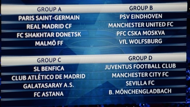 Ligue des Champions 2015-2016 : les résultats du tirage au sort des phases de groupe