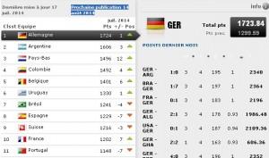 classement fifa juillet 2014